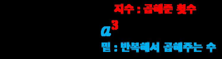 거듭제곱과 지수법칙