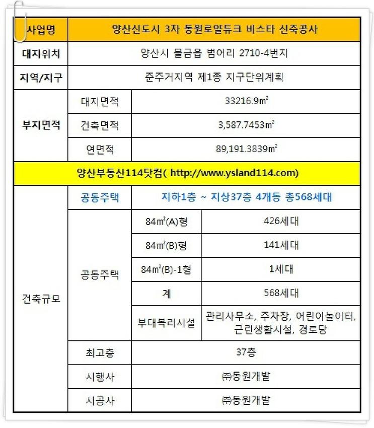 양산신도시 3차 동원로얄듀크비스타 입주자 모..