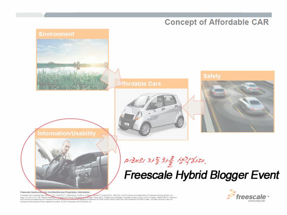 미래의 자동차를 생각하다. Freescale Hybrid Blogger Event