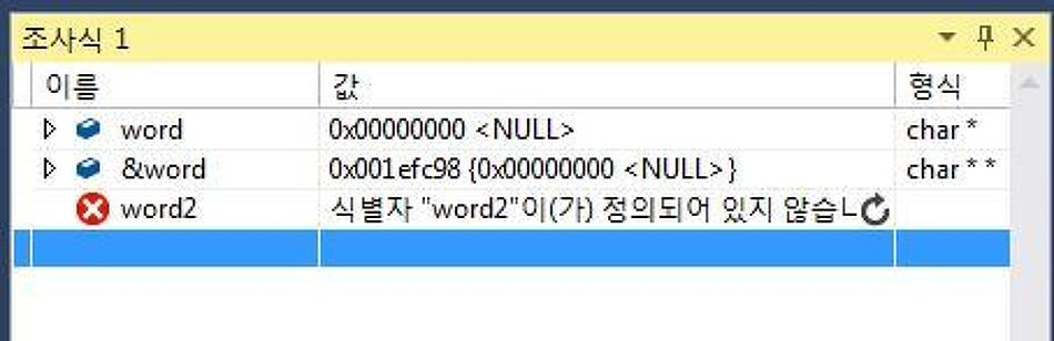 C언어 포인터 - 문자열을 다룰 때 이중 포인터..